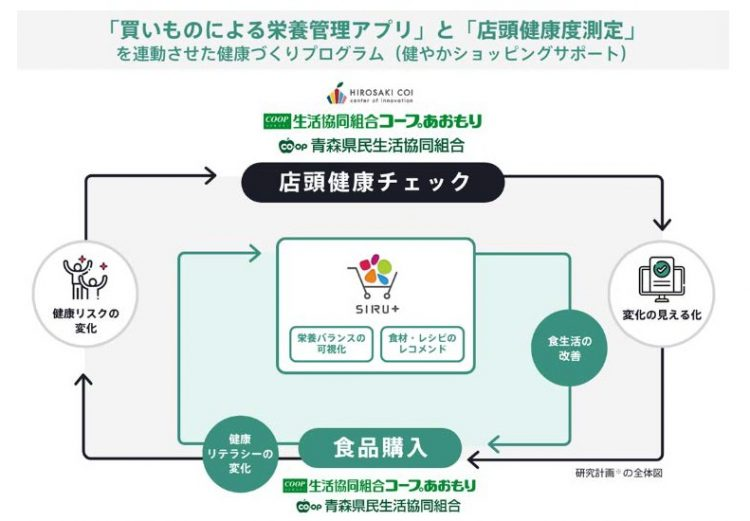 プレスリリース内図